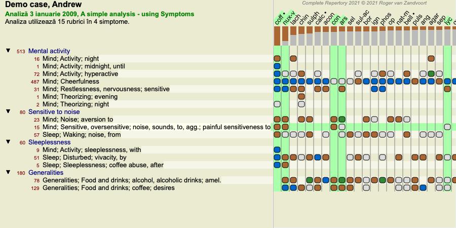 vizualizați tabelul cu rezultate